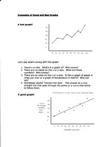 graphingp1