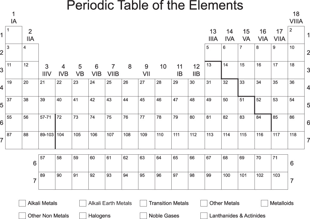 Accomplished image with printable blank periodic table